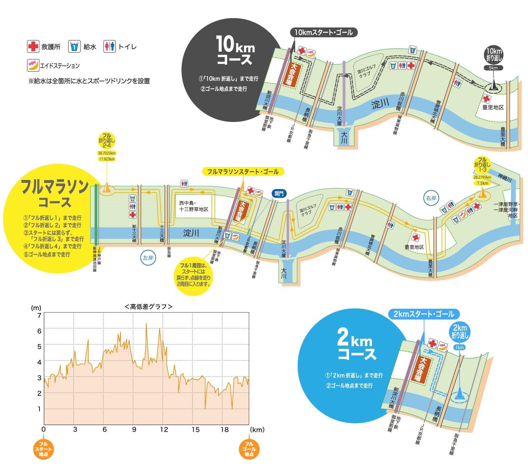 https://sportsone.jp/naniwa/2021/images/course_map_20210328.jpg