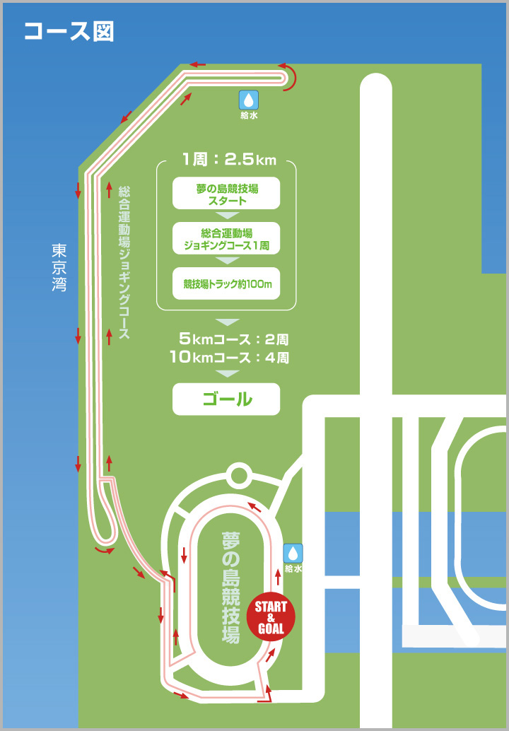 【新木場】夢の島公園・緑道公園Part4【日焼け】->画像>58枚